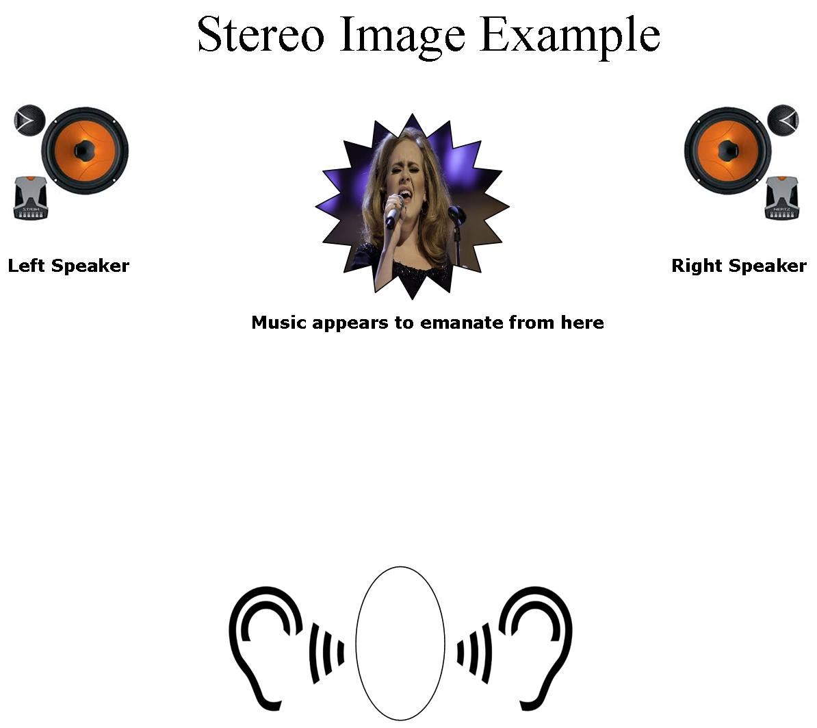 Stereo Image Example